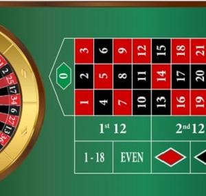 Chơi game roulette